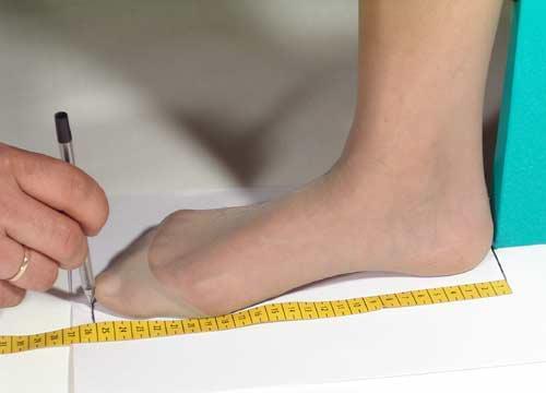 Długość stopy (cm)