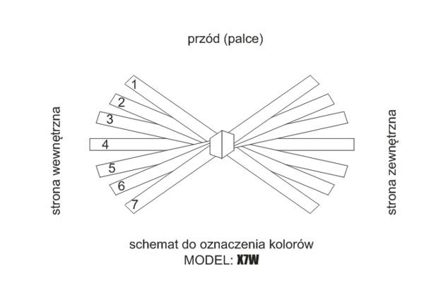 X7W – SCHEMAT